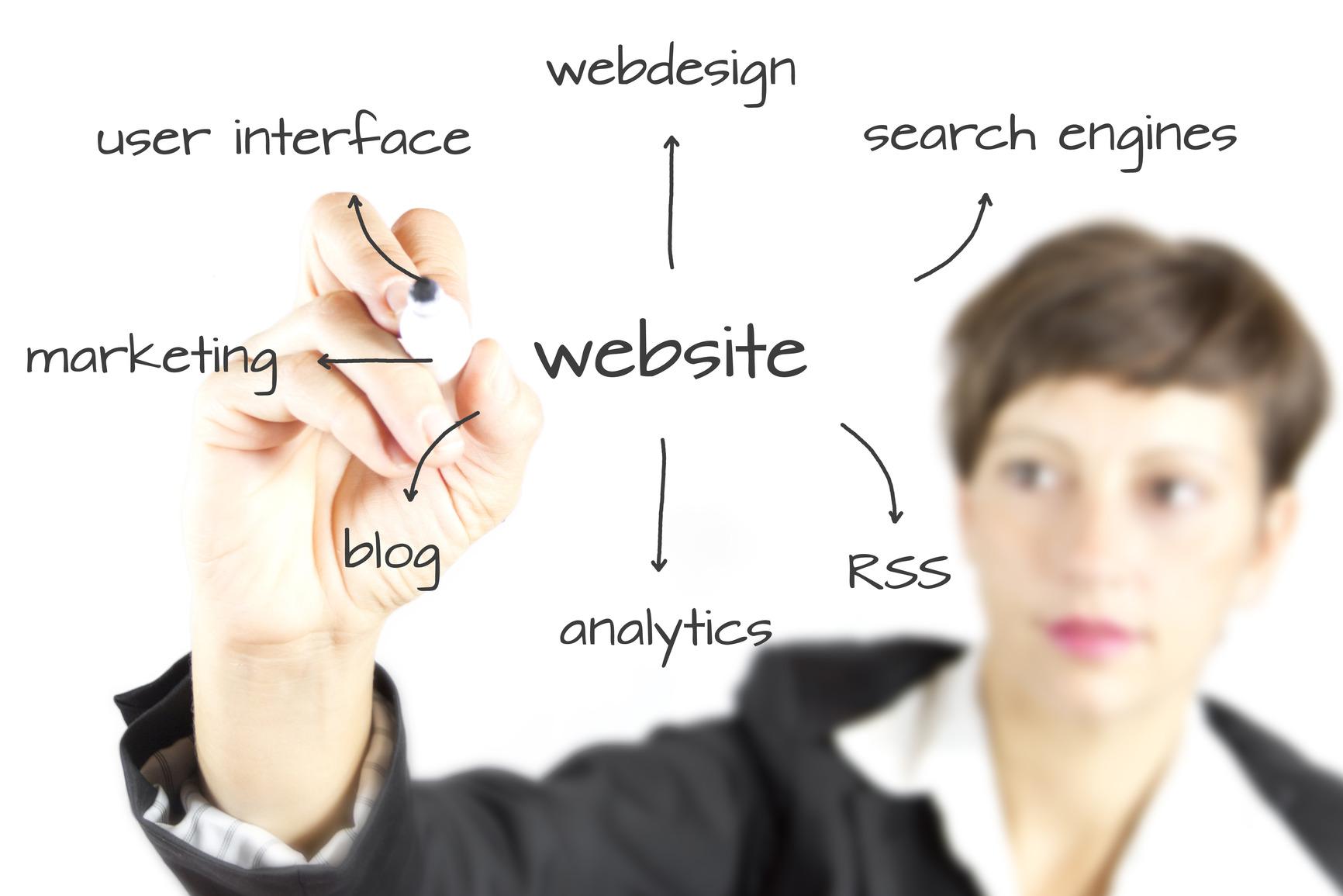 Web Services Canada